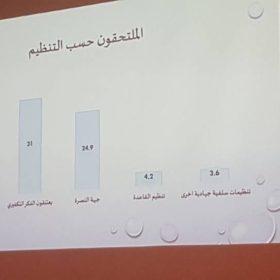 اطلاق كتاب (سوسيولوجيا التطرف والارهاب) في الأردن