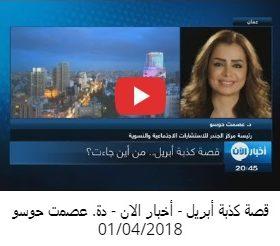 دة. عصمت حوسو - فيديو قصة كذبة ابريل